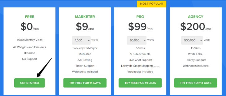 Pricing Plans of Convertful Online Marketing Tool